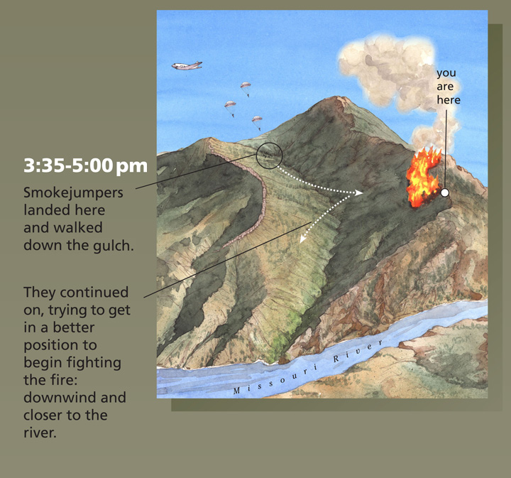 essay about fire at mann gulch